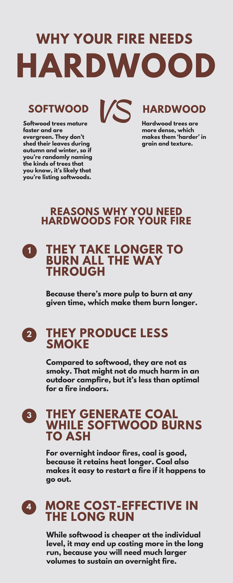 WHY YOUR FIRE NEEDS HARDWOOD