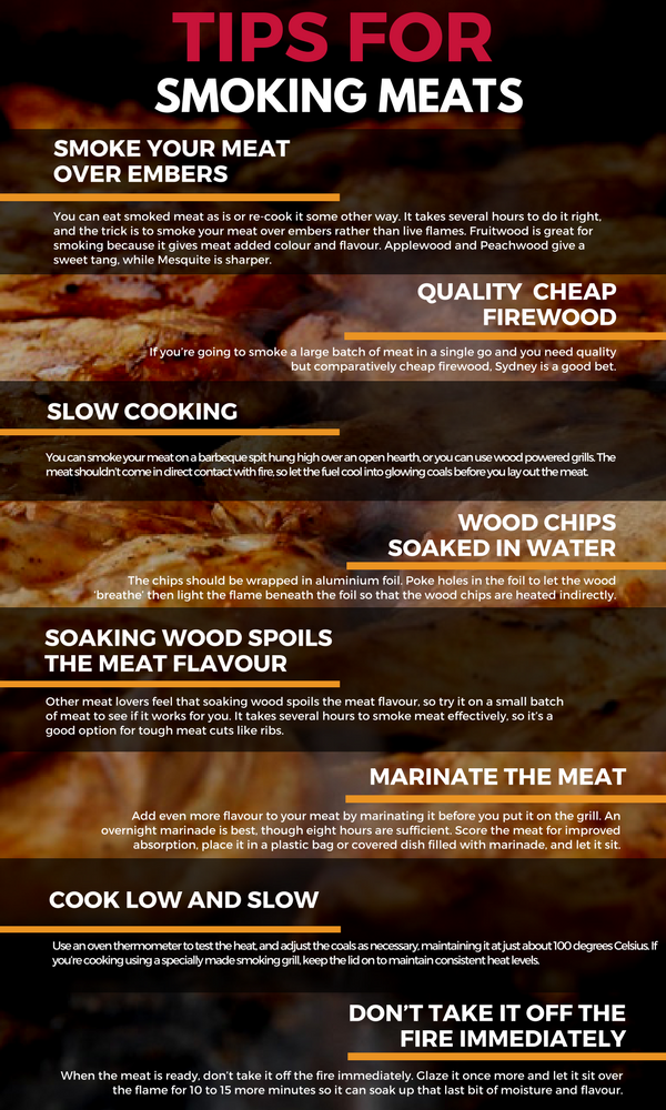 Tips For Smoking Meats